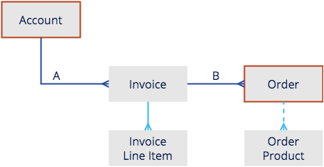 draft_invoice_remover_use_cases